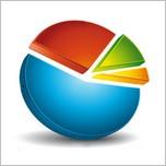3000 fonds de gestion active au banc d'essai IsoBourse