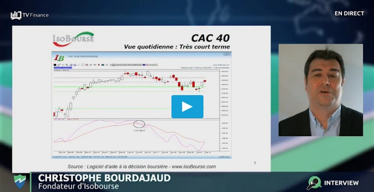 20170213154754_isobourse_tv_finance_christophe_bourdajaud.jpg